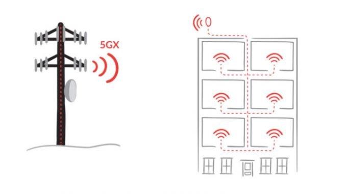 5g-wireless